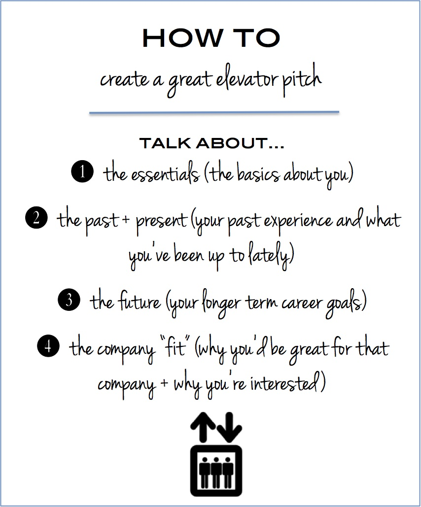 How to create an elevator pitch and an example of an elevator ...