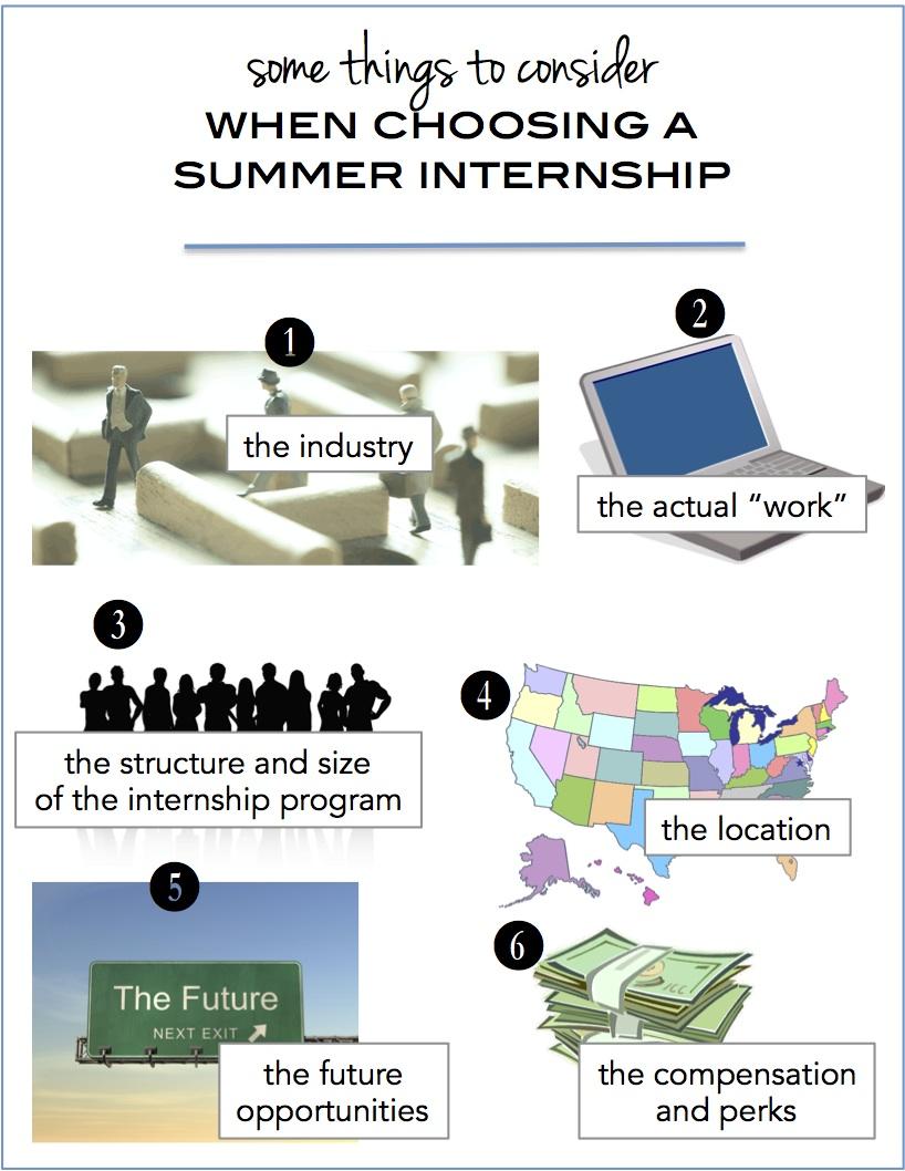 how to choose a summer internship