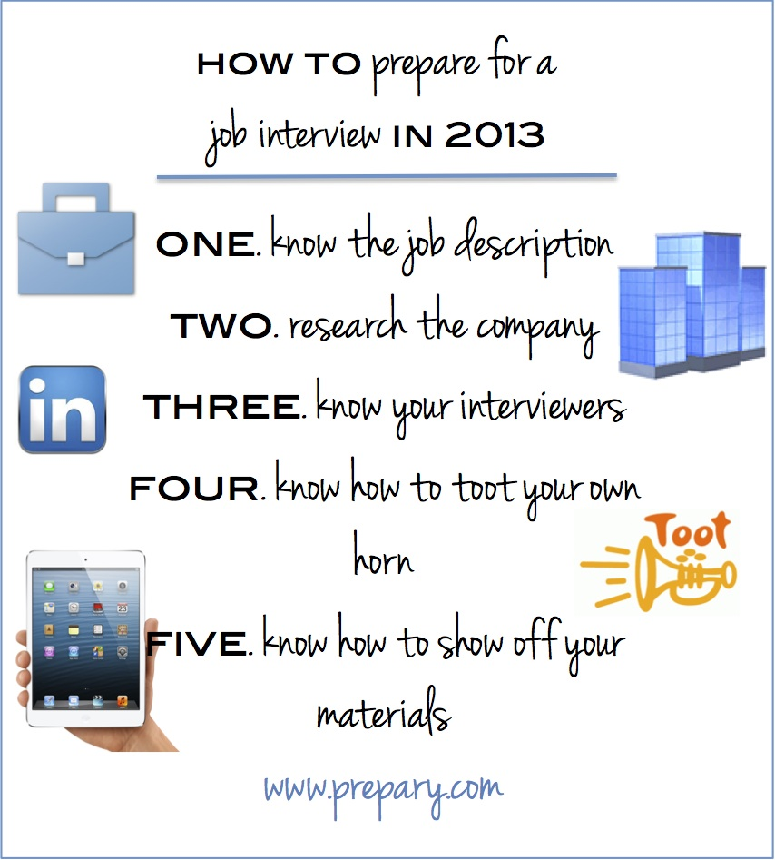 how to prepare for a job interview in 2013
