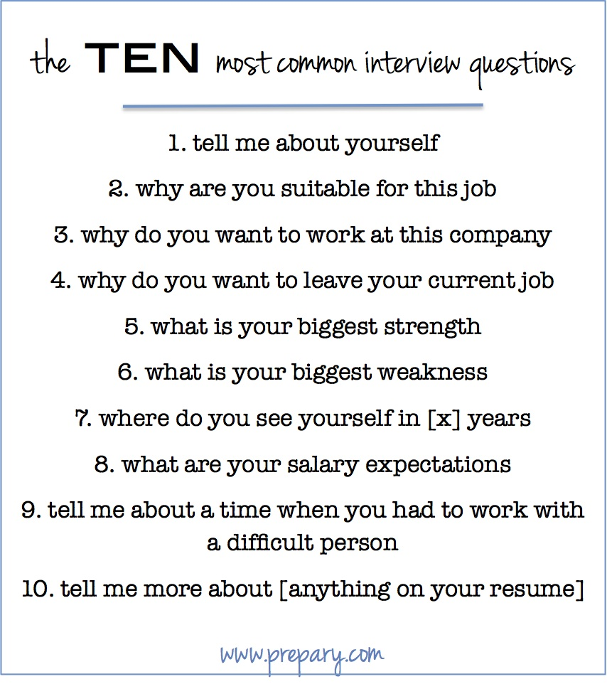 Superb 10 Most Common Interview Questions For Interview Questions