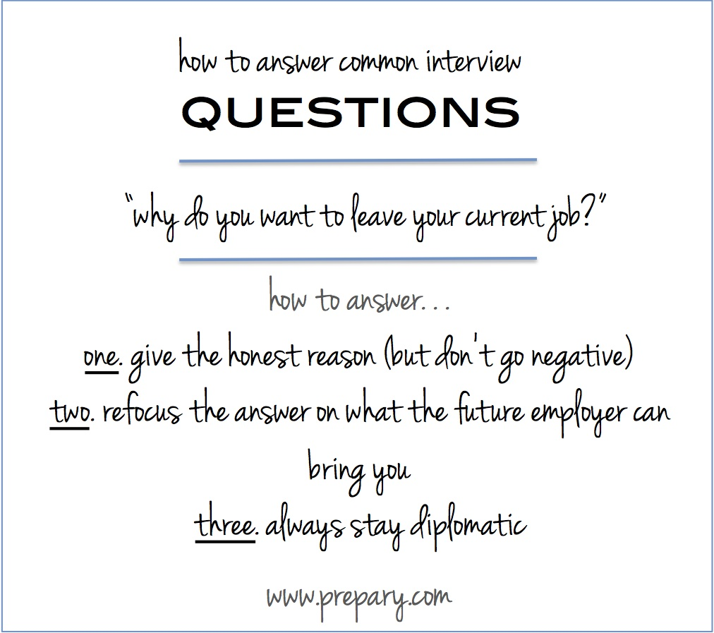 Give ...  Best Interview Answers