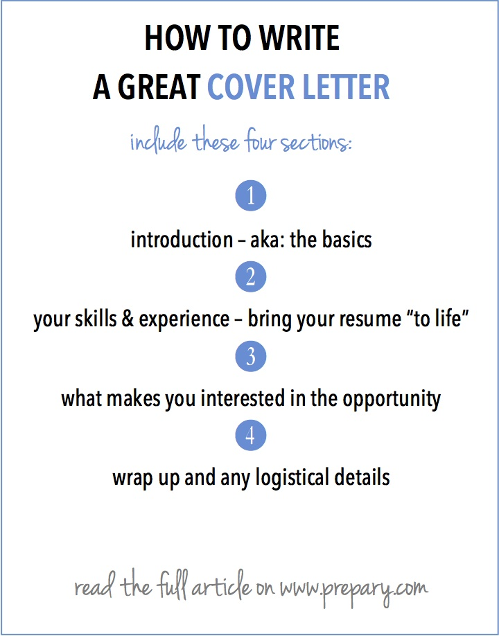How to write a cover letter the prepary the prepary for Writing a good cover letter for an internship