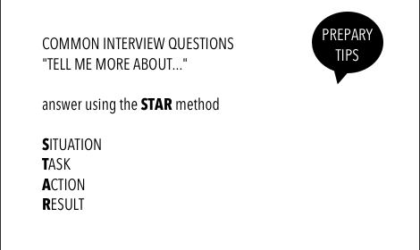 Using The Star Method To Answer Interview Questions  The Prepary