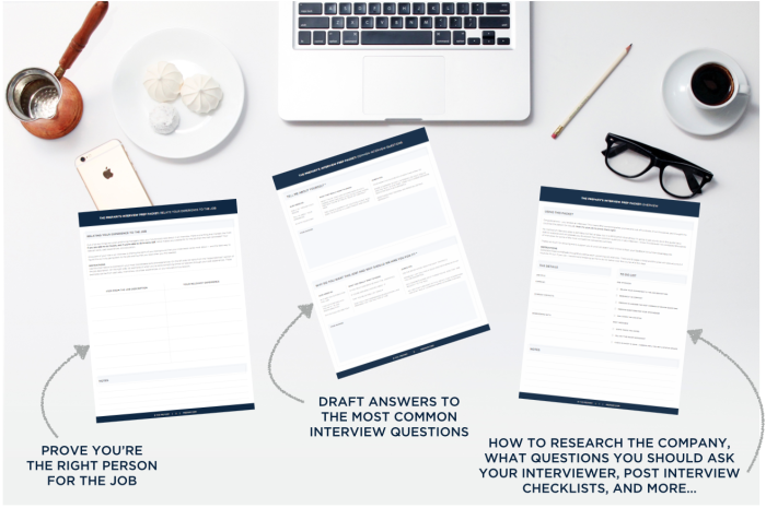Introducing our interview prep worksheets! - The Prepary : The Prepary