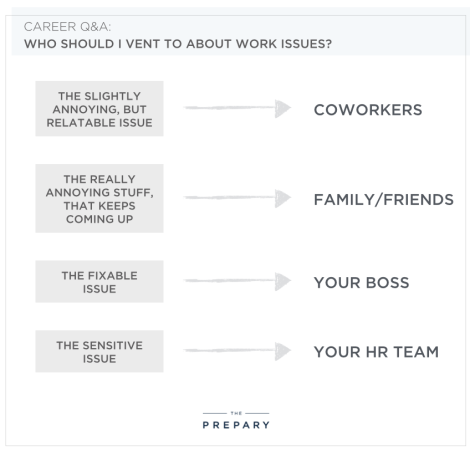 issues at work - who to vent to