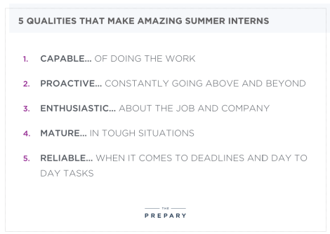 great summer interns