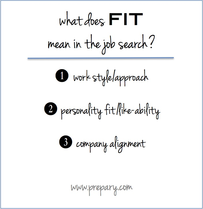 what does fit mean in the job search