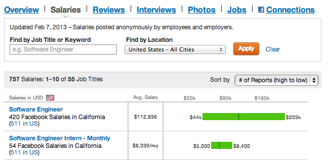 An example of salary research from Glassdoor