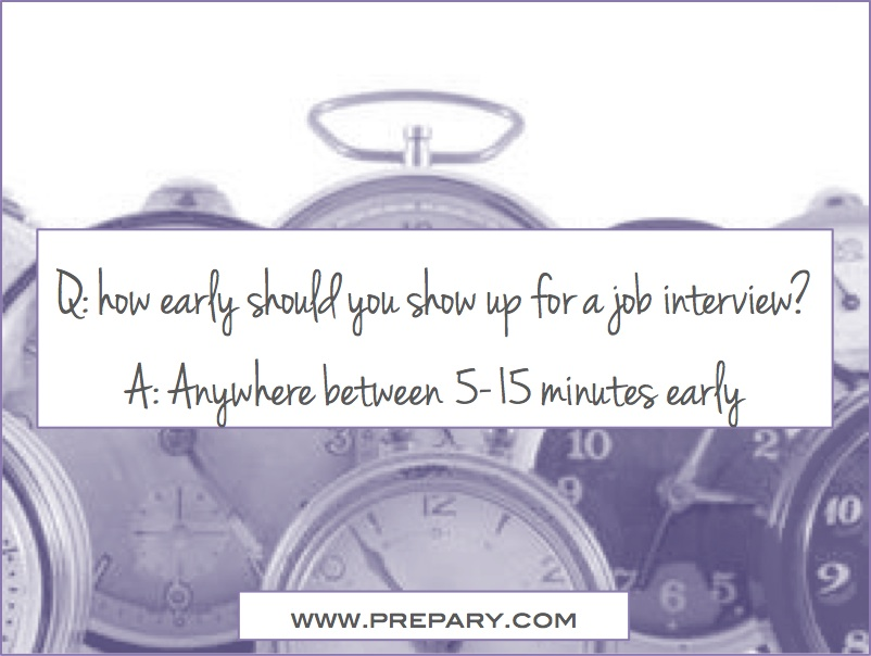 how early should i be for a job interview