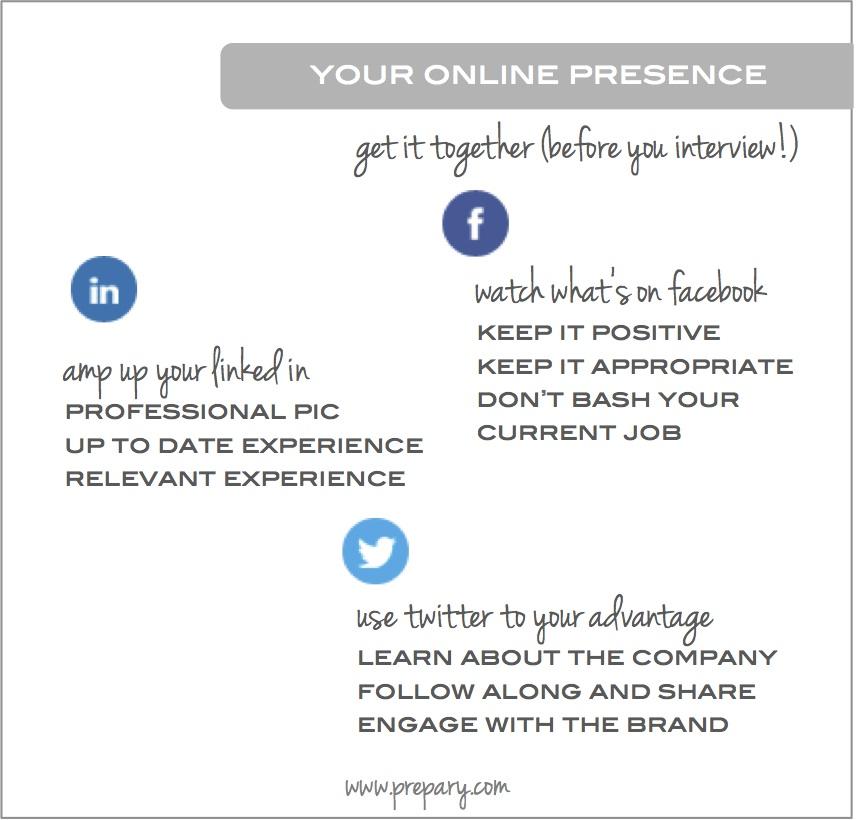 online presence interviews