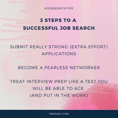successful job search